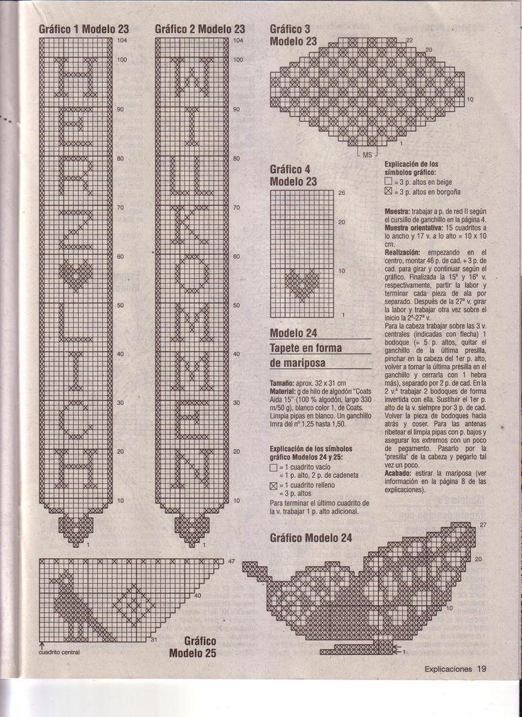Häkeln Türband Bordüre Spitze - crochet