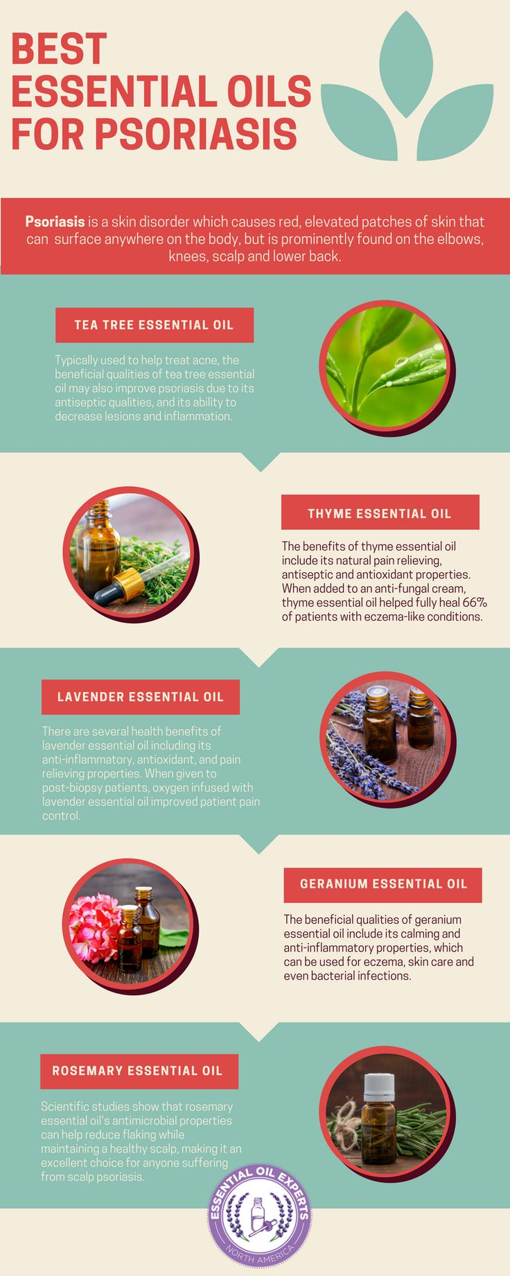 Best Essential Oils for Psoriasis - Recipe & Tea Tree Oil for Psoriasis