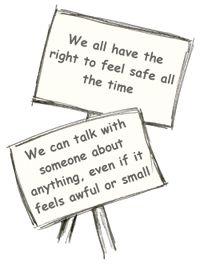 Protective Behaviours Themes