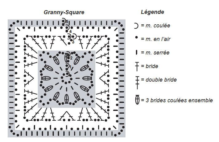 www.prima.fr wp-content uploads 2014 06 Grille-du-granny-square-sac-Coats.jpg