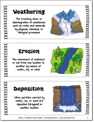 Weathering, Erosion, or Deposition Sorting Activity freebie in Laura Candler's Online File Cabinet