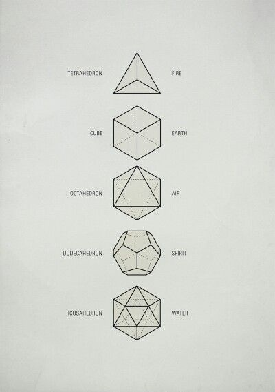 elements, sacred geometry, space and heart
