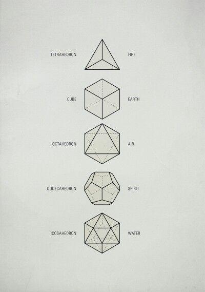 elements + sacred geometry