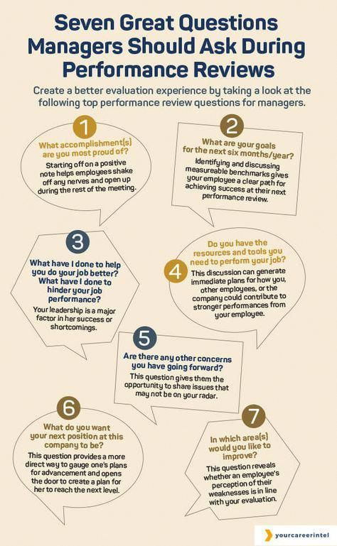 Seven Great Questions Managers Should Ask During Performance