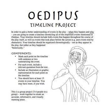 Oedipus Rex Thesis