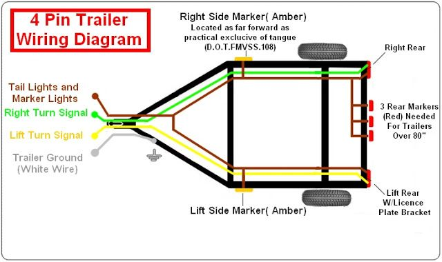 5 Wire Wiring Diagram   Wiring Diagram  Pin Trailer Wiring Color Diagram on
