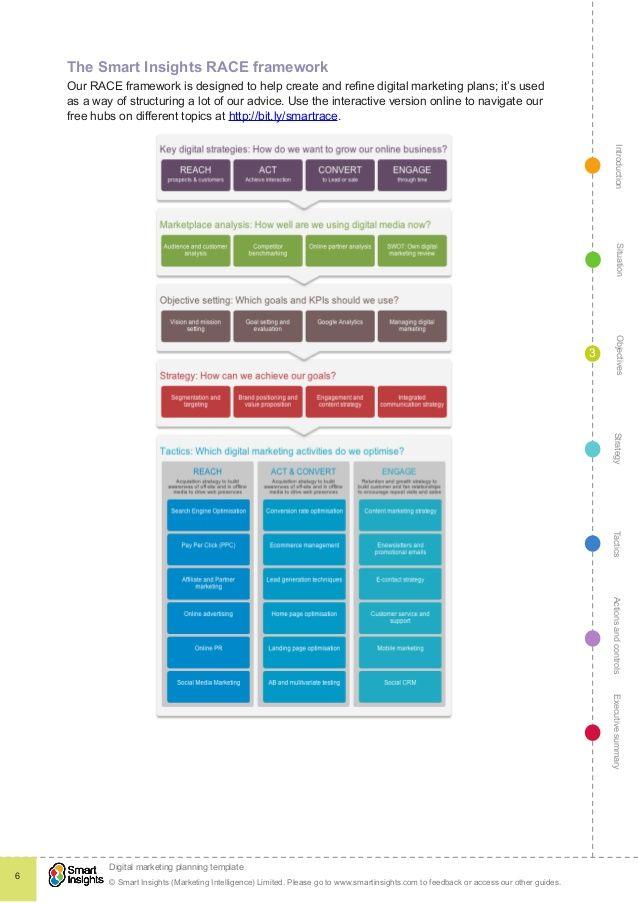 25+ unique Marketing plan sample ideas on Pinterest Startup - marketing action plan template