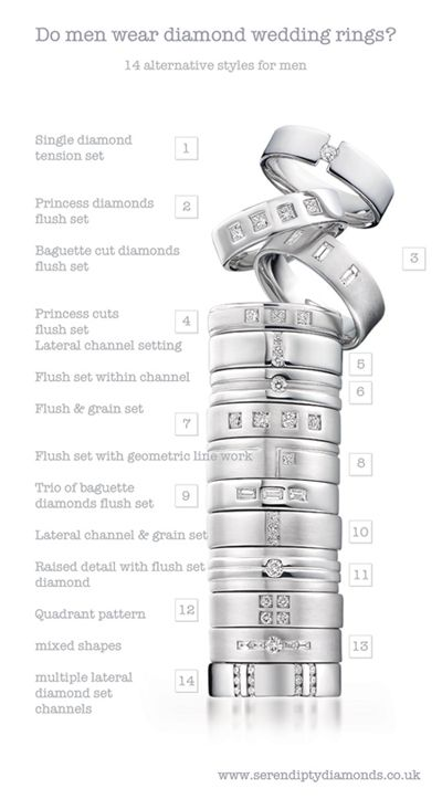 Do men wear diamond wedding rings. Absolutely yes they do!