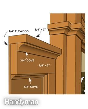 How to Install Wood Molding Extraordinary results with ordinary moldings