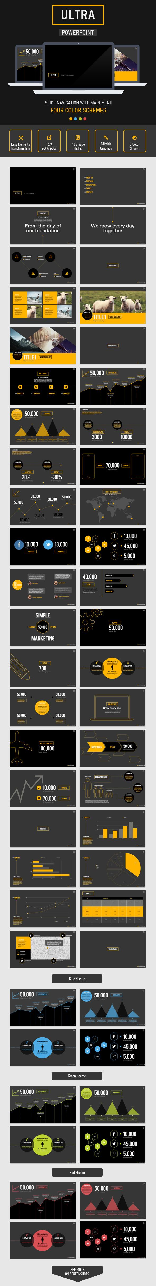 Ultra PowerPoint Presentation Template