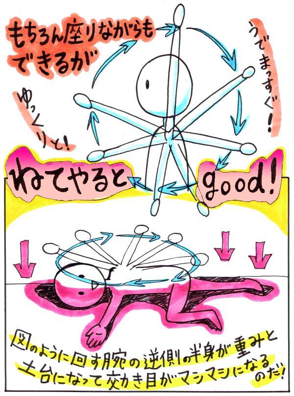 【雑念だらけのヨガタイム!】~時計の針のポーズ~ - いまトピ