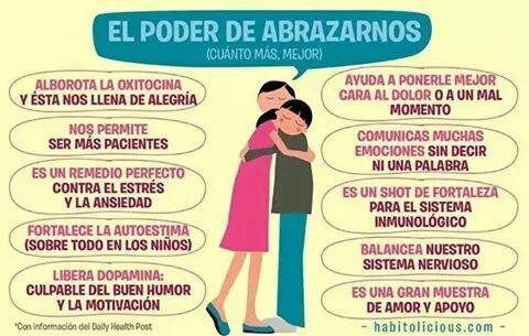 #poder de #abrazarnos #abrazos #amor #pareja #familia #padres #consejos #cariños #mimos  #psicologosenlima www.psicologalima.com #psicologos #lima #peru #sanborja #miraflores #sanluis #lamolina #surco #ate  #salamanca #sanmiguel