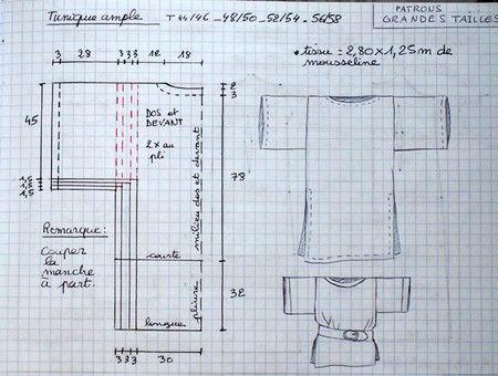 tunique ample tailles 44 58 la bobine couture pinterest bobine tuniques et taille. Black Bedroom Furniture Sets. Home Design Ideas