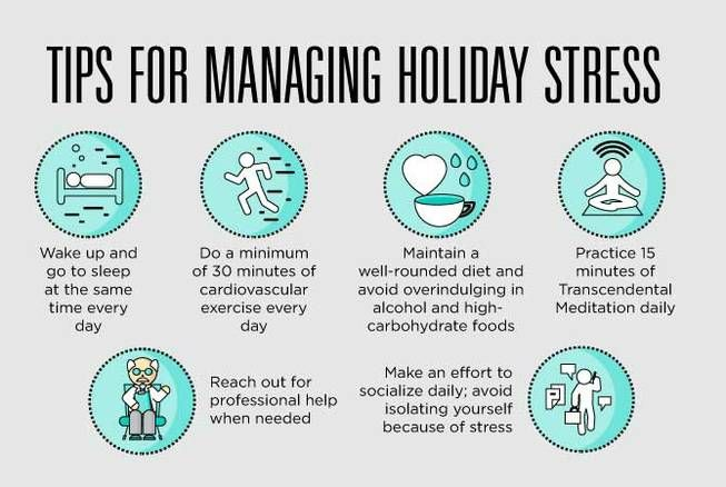 How to hold it together when the holidays stress you out