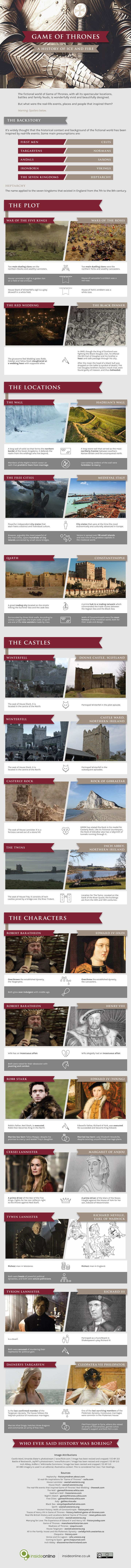 """Game of Thrones: A History of Ice and Fire - """"The fictional world of Game of Thrones, with all its spectacular locations, battles, and family feuds, is wonderfully vivid and beautifully designed. But what real life events, places, and people [possibly] inspired them?"""""""