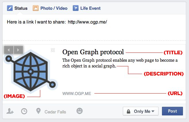 Adding Open Graph Protocol (OGP) tags to your Blogger Blog | UNI Digital Advertising