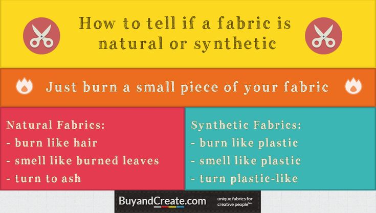 how-to-tell-if-a-fabric-is-natural-infographic