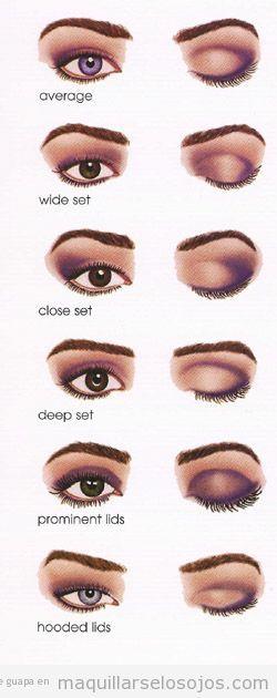 He aquí seis maneras diferentes de aplicar la sombra de ojos según la tipología de estos y del efecto que querramos lograr, como por ejemplo, igualarlos, juntarlos, separarlos, profundizarlos, si t…