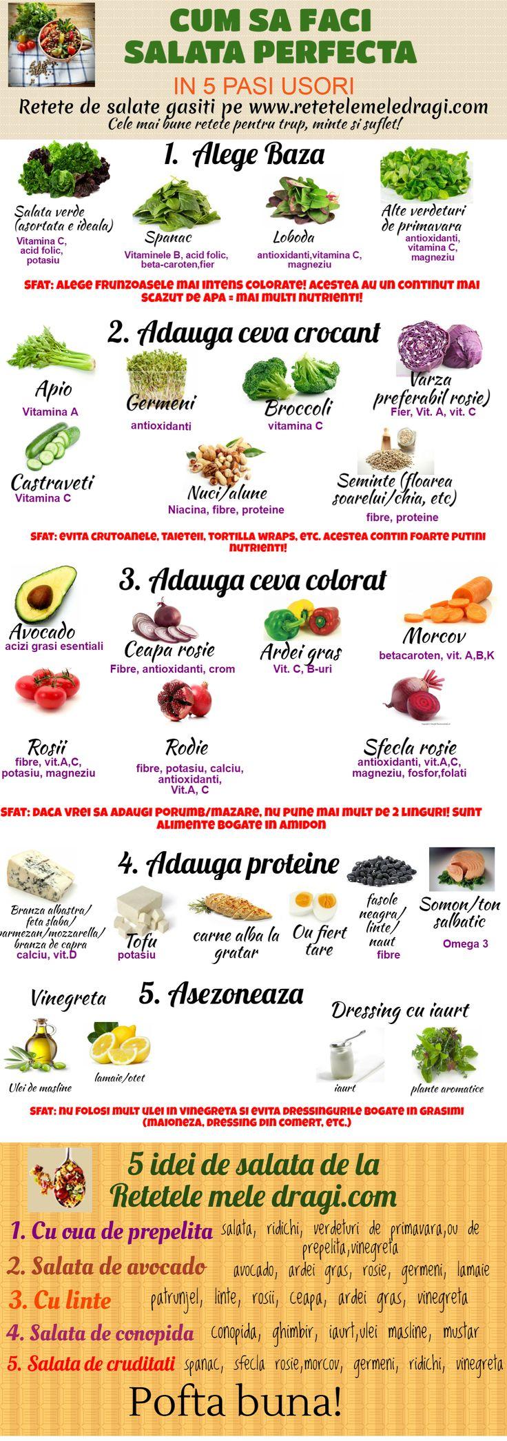 Cum sa faci salata perfecta infografic