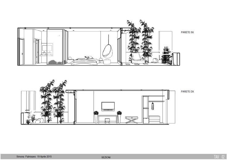 Corso interior design livello intermedio madeininterior for Corso interior design brescia