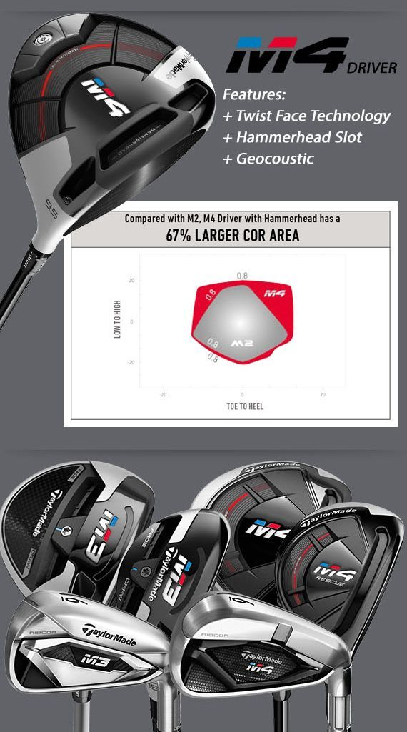 TaylorMade M4 drivers have a 67% larger cor area than the M2