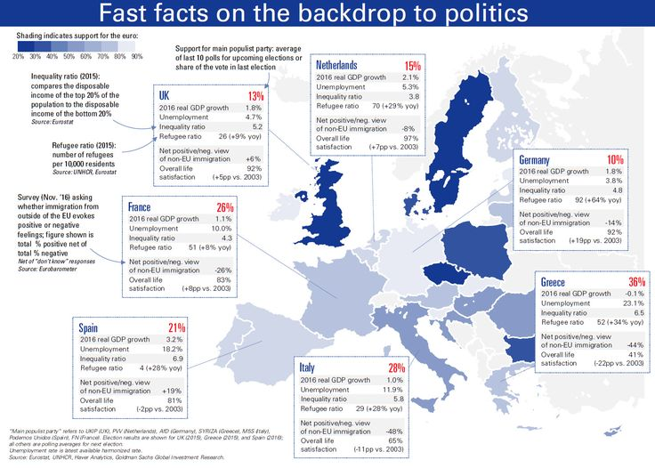 Image result for Fast facts on the backdrop to politics