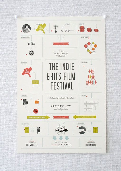 stitch_IndieGrits_04.jpg (JPEG Image, 510x719 pixels) - Scaled (78%): Graphic Design, Film Festivals, Festivals Posters, Indie Grits, Menu, Posters Design, Graphics Design, Grits Film, Stitches
