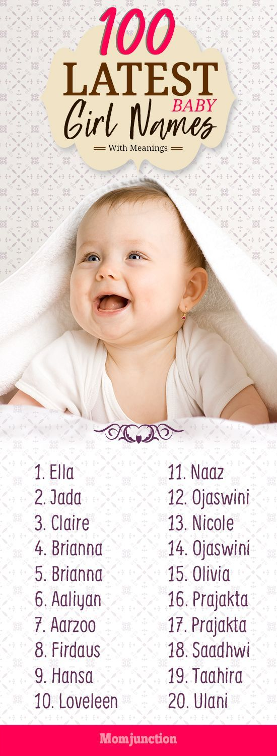 #Names : So, as parents you would want to pick a name for your little baby girl that is unique, becomes a reflection of her personality and also something she will love and cherish throughout her life. Here we've put down a list of latest baby girl names; along with their meanings- take your pick!