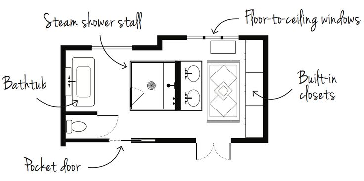 Combined bathroom and dressing room design   Dressing room ...