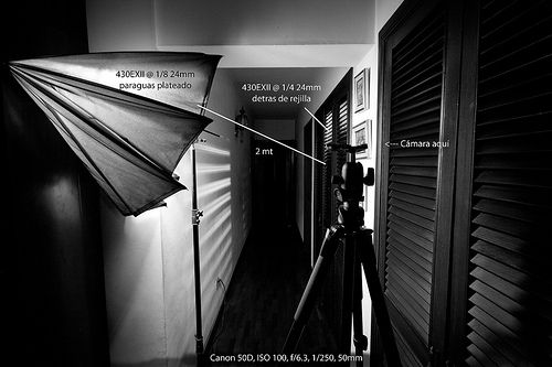 Setup Shooting Through Blinds Lighting Techniques