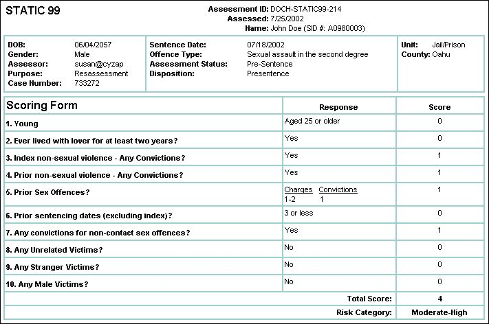 SORAF A turn-key solution for assessing sex offender risks and - risk assessment form sample