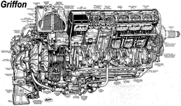 C Cef C B Fbc Rolls Royce Merlin Cutaway additionally Maxresdefault in addition Corvair additionally E F Dab C D C Dd Machine Guns Machine Age also Blockade Runner Dpi X. on engine cutaway illustration