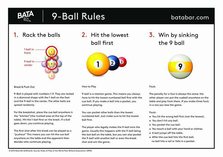 8 Ball Rules Poster Rules For 8 Ball And 9 Ball Pool Billiards Bata Bar Pool Balls Ball Billiards