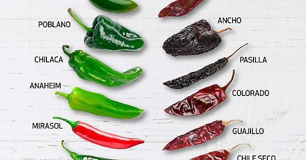 Til Mexican Chillies Have Different Names Depending On Whether They Are Fresh Or Dried Album On Imgur Stuffed Peppers Mexican Food Recipes Guajillo Chili