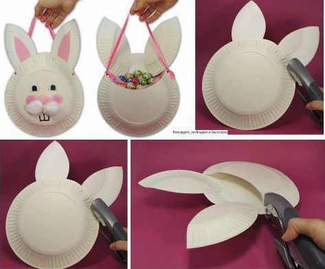 Easter Kids DIY Paper Plate Easter Bunny