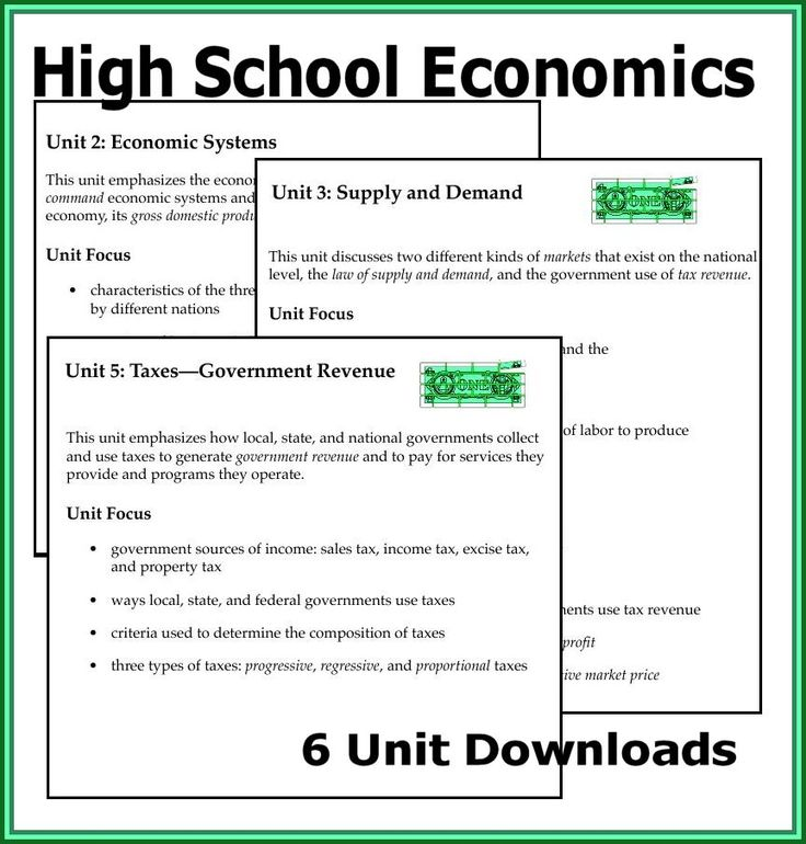 high school economics curriculum map