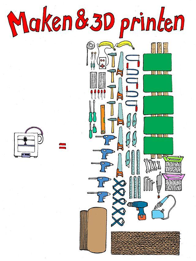 Marten Hazelaar, docent biologie, NLT, Science, FABklas op de Populier, heeft een zeer verhelderende tekening gemaakt waarin je kunt zien wat je kunt kopen als je geen 3D-printer koopt. Dit is geïn…