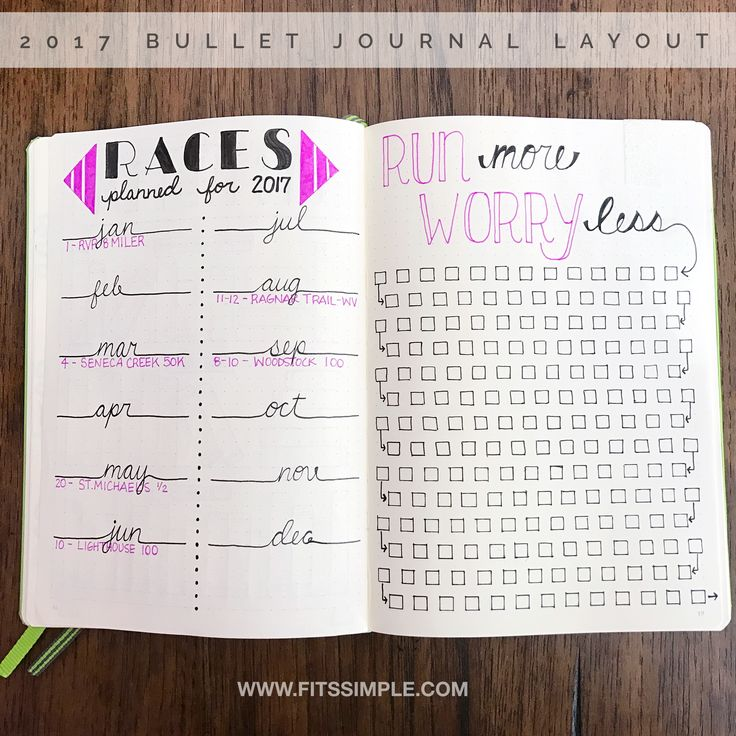 Welcome to my 2017 Bullet Journal. Once I move from the future logs, I start thinking about my yearly collection pages. These pages will be visited and updated frequently throughout the year.   The second collection is dedicated to races that I've planned and registered for and miles I will run. The miles collection are 1 mile= 1 square and over 8 pages bundled which brings me to 2300 miles for the year.
