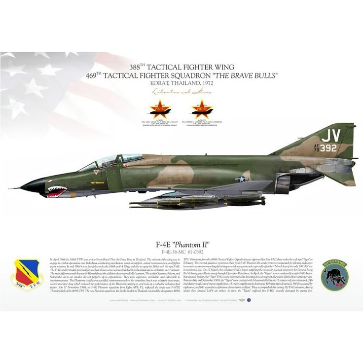 """UNITED STATES AIR FORCE 388TH TACTICAL FIGHTER WING, 469TH TACTICAL FIGHTER SQUADRON """"THE BRAVE BULLS""""KORAT, THAILAND. 1972Double MiG-19 / J-6 kill score"""