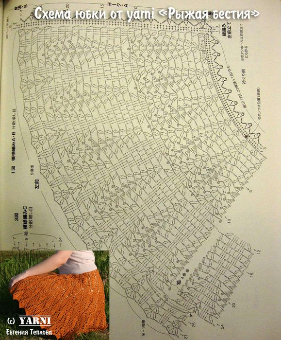 orange Crochet Skirt Pattern diagram