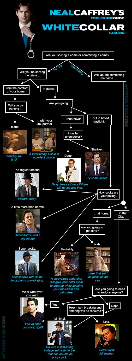 Haha :0) what to wear according to Neal Caffery You won't get this if you haven't seen the show... but if you haven't seen the show - YOU SHOULD!