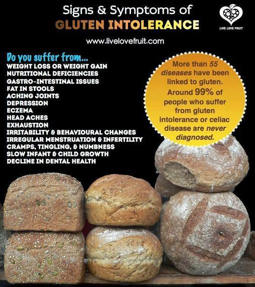 """The New England Journal of Medicine listed 55 """"diseases"""" that can be caused by eating gluten. These include osteoporosis, irritable bowel disease, inflammatory bowel disease, anemia, cancer, fatigue, canker sores, and rheumatoid arthritis, lupus, multiple sclerosis, and almost all other autoimmune diseases. Gluten is also linked to psychiatric and neurological diseases, including anxiety, depression, schizophrenia, dementia, migraines, epilepsy, and neuropathy (nerve damage), as well as…"""
