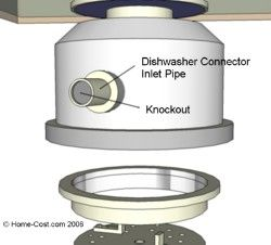 How to Install That Garbage Disposal: A Photo Guide: Optional: Dishwasher Connection