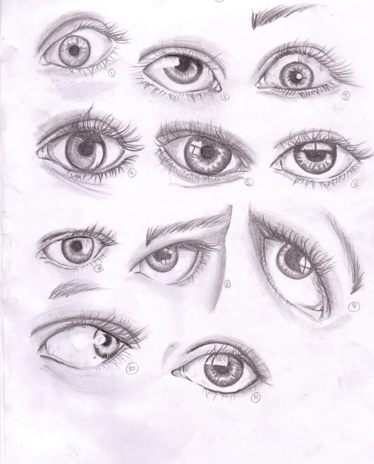 a study of the human eye. please leave comments