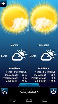 Weather for Italy-1