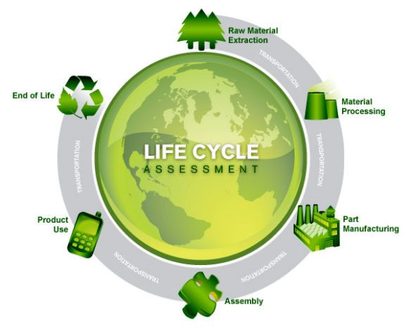 sustainability - Google Search