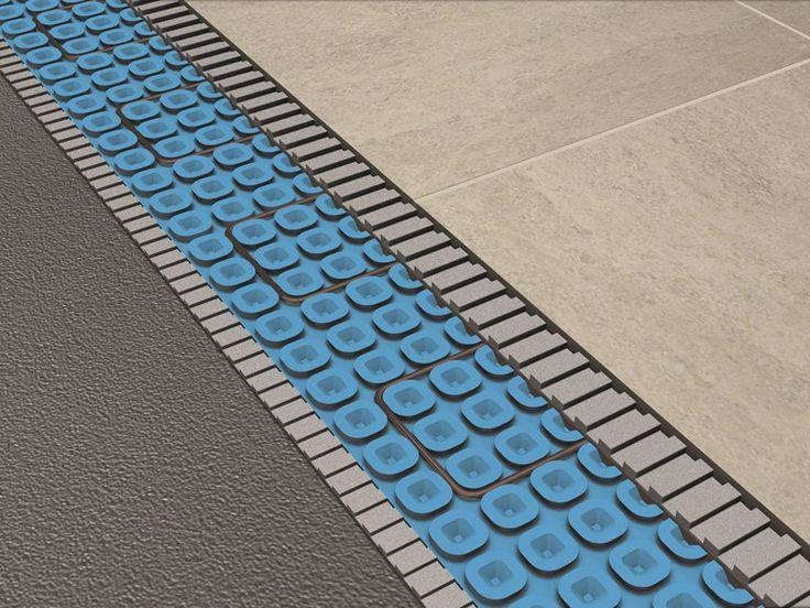 Sistema di riscaldamento a pavimento PRODESO HEAT SYSTEM by PROGRESS PROFILES