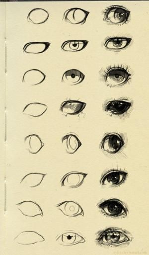 eyes reference 3 by ryky on DeviantArt by sue