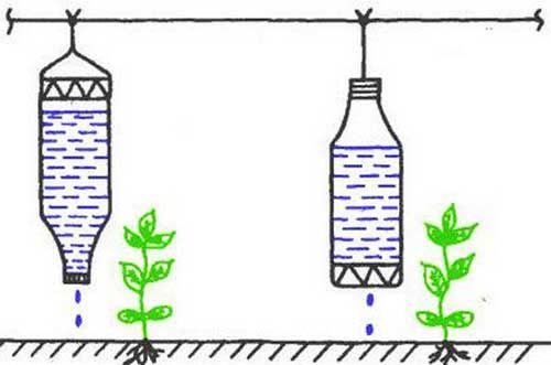 Система поверхностного полива