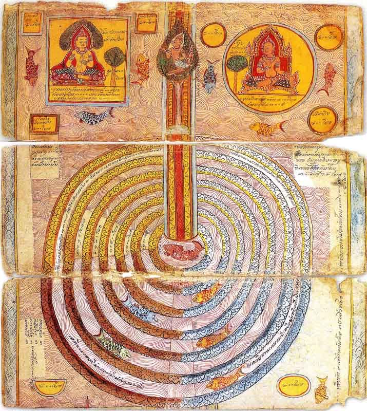Wang Meru - Thai Manuscript - Mount Meru at the Center of the world